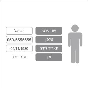 המידע של איש הקשר