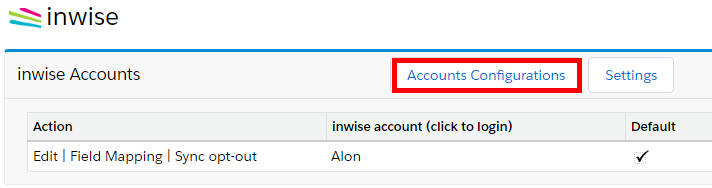 Salesforce account configuration